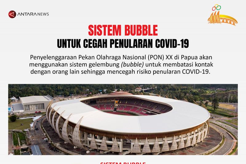 Sistem 'bubble' untuk cegah penularan COVID-19 saat PON XX Papua