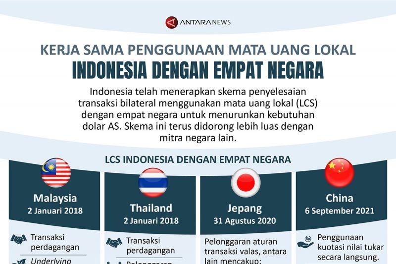 Kerja sama penggunaan mata uang lokal Indonesia dengan empat negara