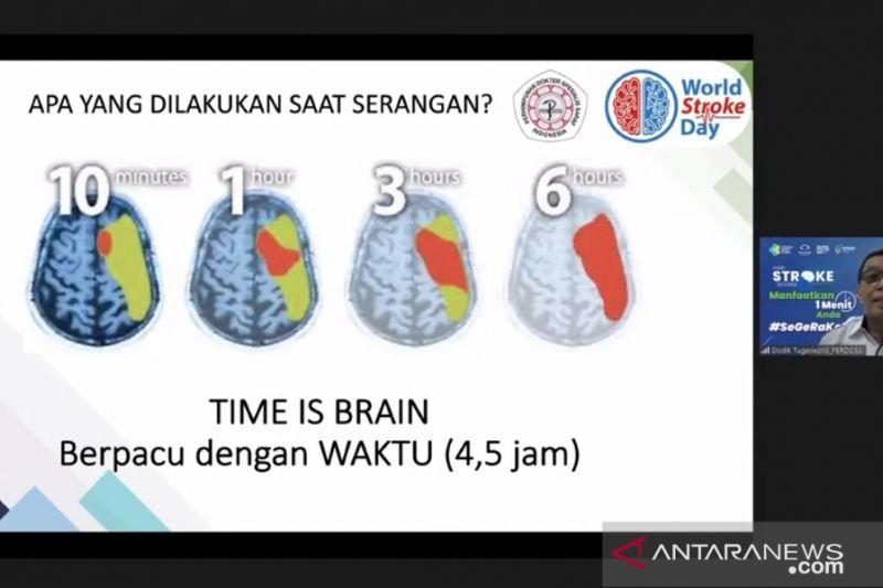 4,5 jam, waktu maksimal selamatkan serangan stroke thumbnail
