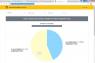 Situng KPU 82,22 persen, Jokowi capai 70,8 juta suara