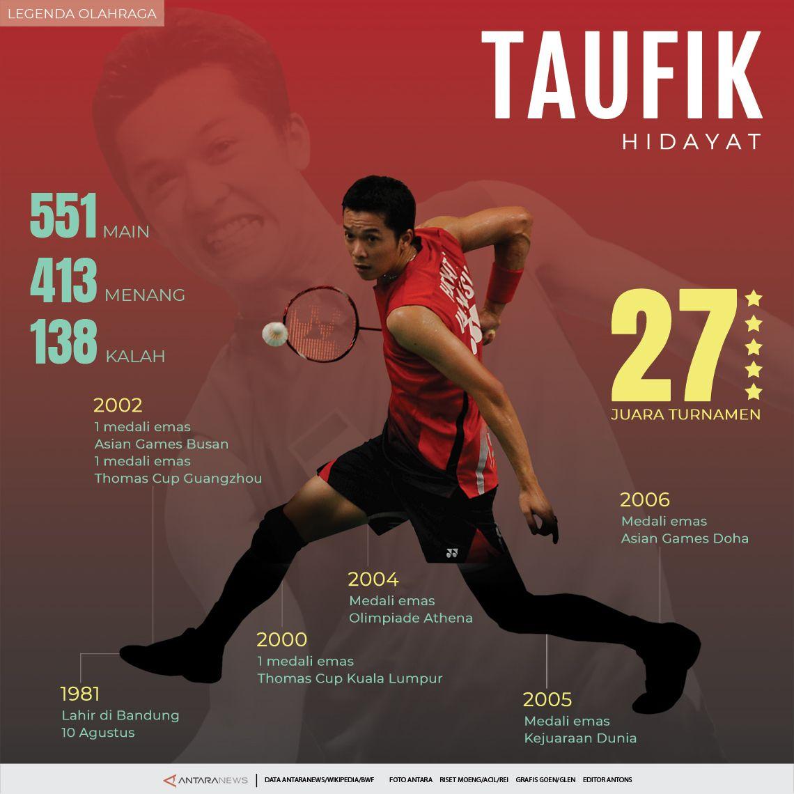 Legenda Olahraga: Taufik Hidayat