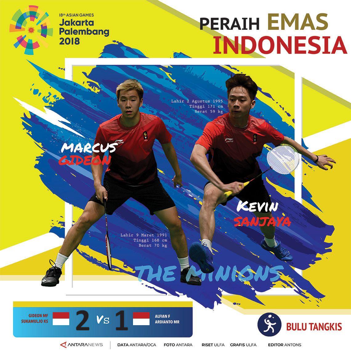 Peraih Emas Indonesia: Marcus Gideon dan Kevin Sanjaya