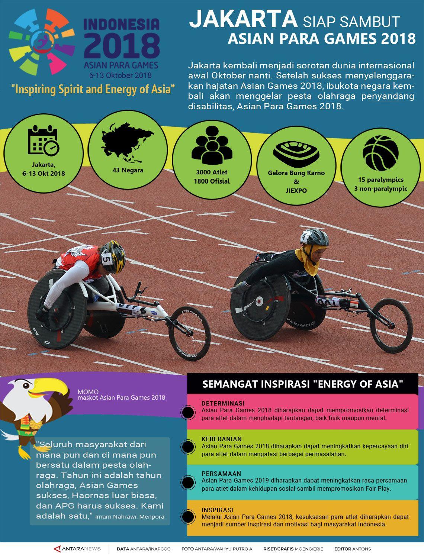 Jakarta siap sambut Asian Para Games 2018