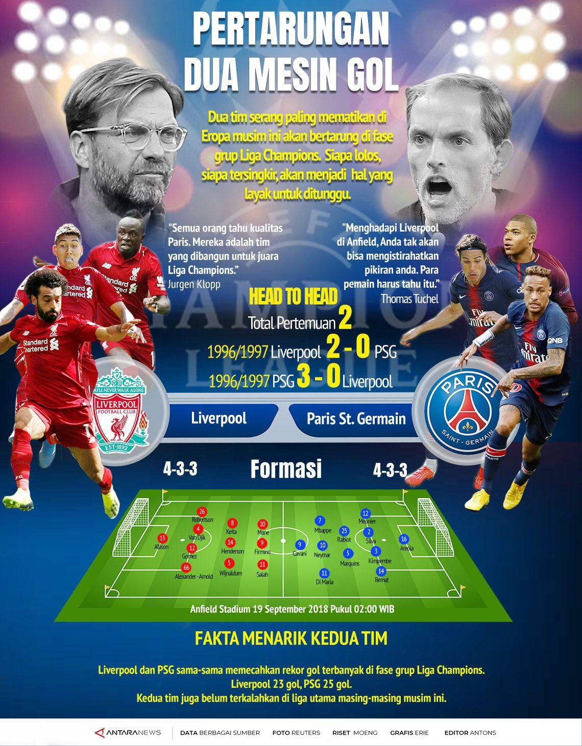 Liga Champions: Liverpool vs PSG