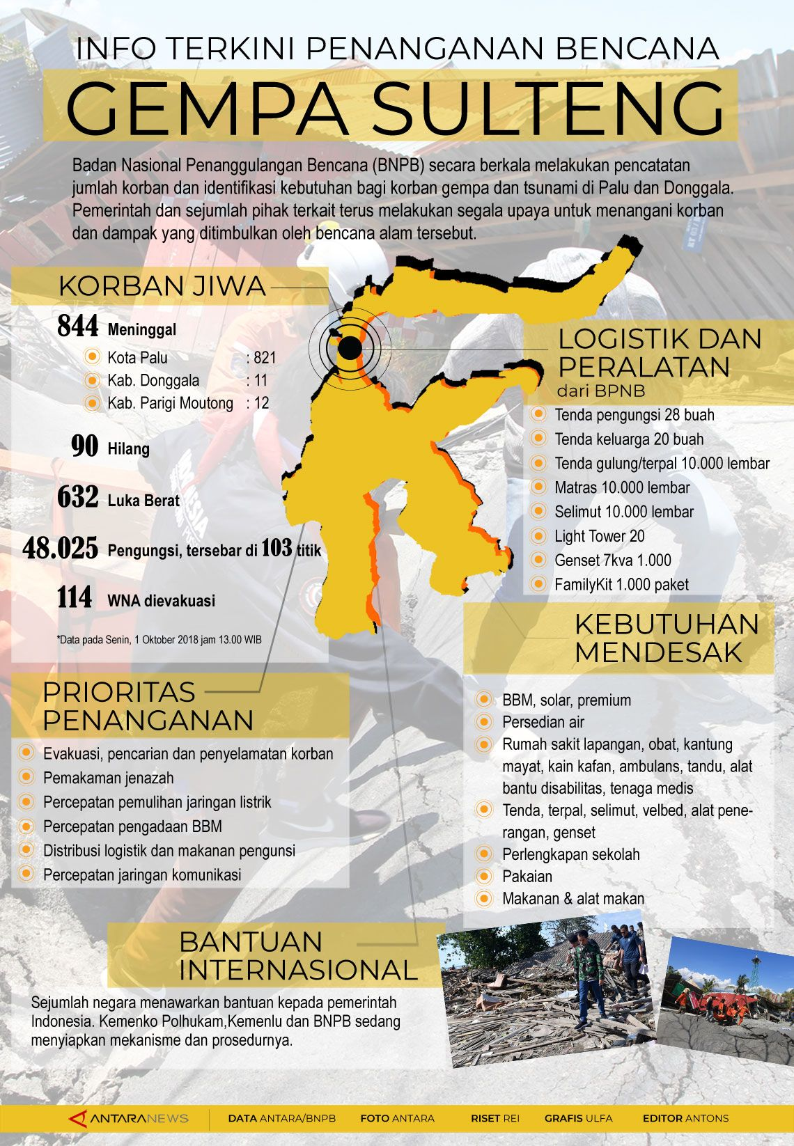 Info terkini penanganan bencana gempa Sulteng