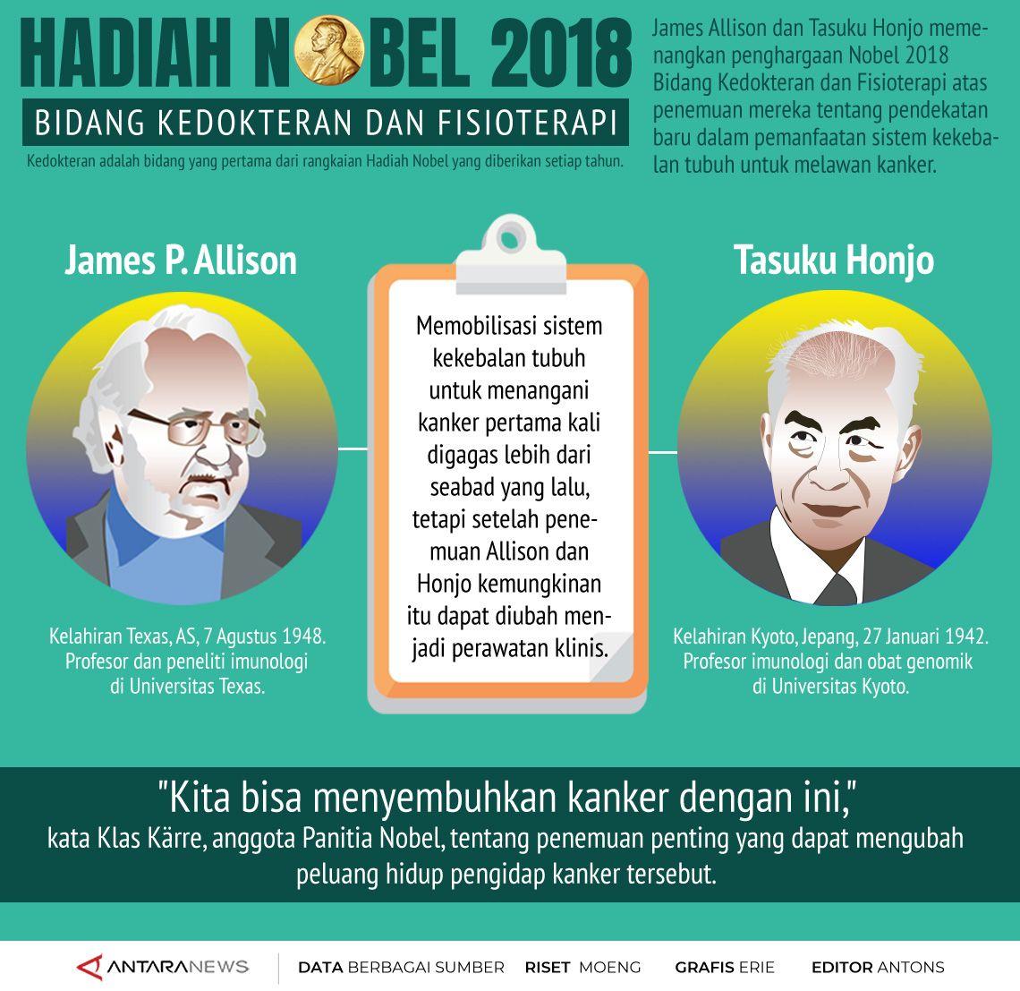 Peraih Nobel bidang kedokteran 2018