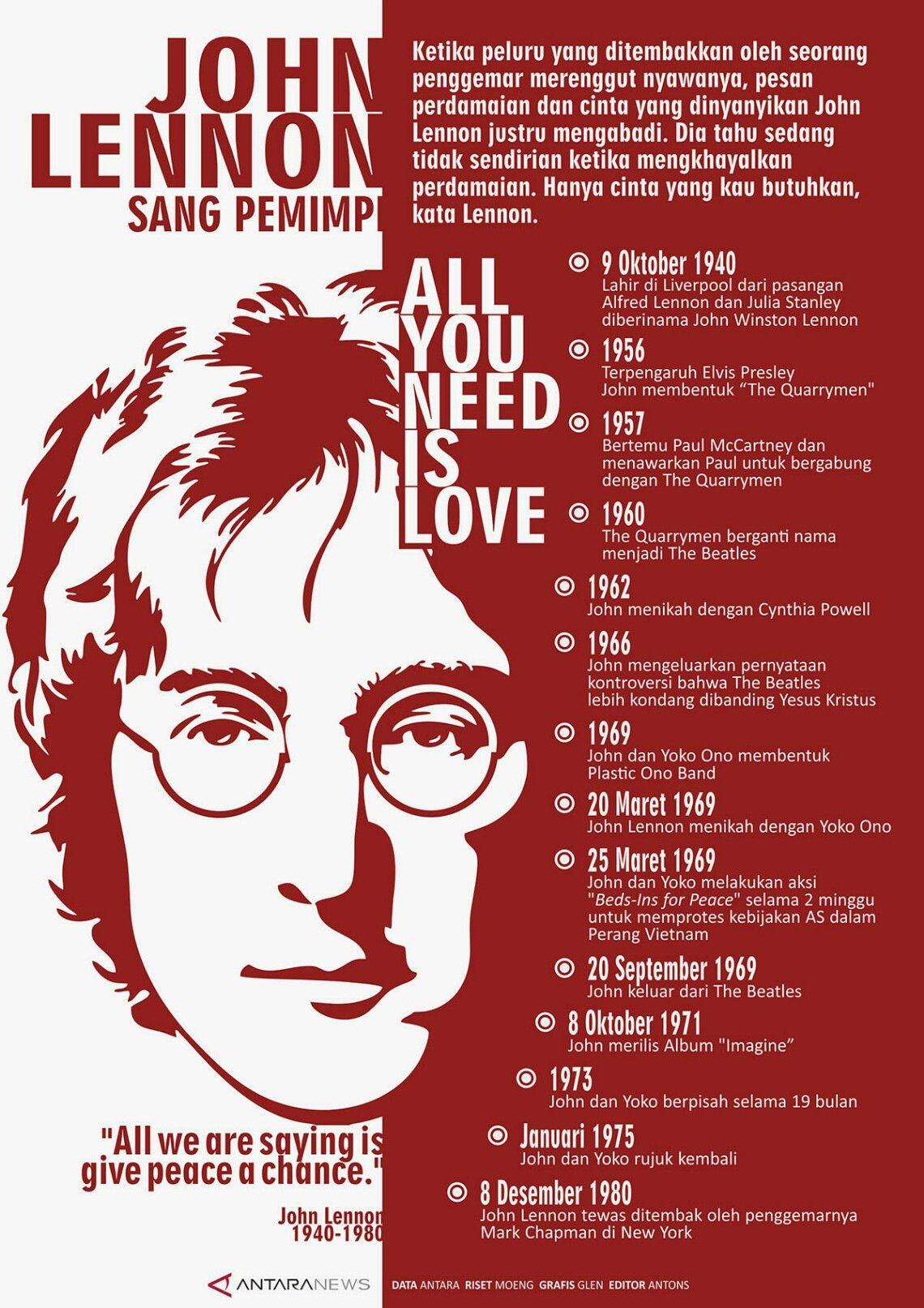 John Lennon, sang pemimpi