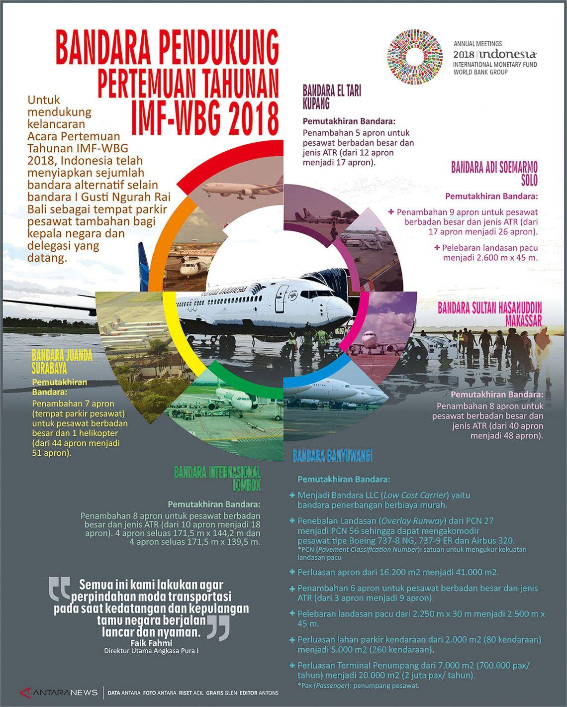 Bandara pendukung Pertemuan Tahunan IMF-WB