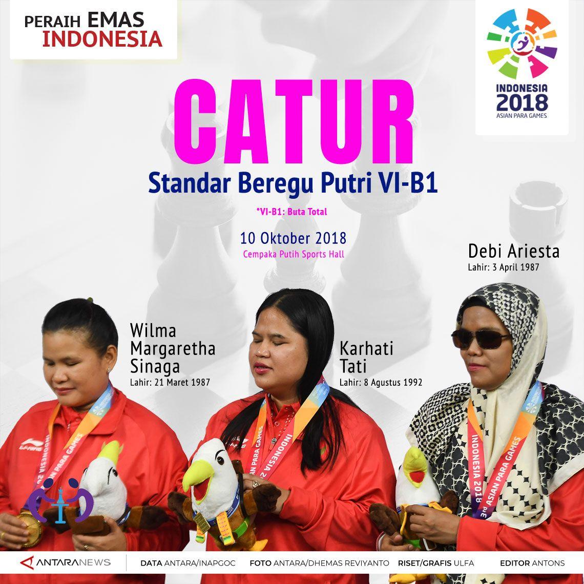 Peraih Emas Indonesia: Catur Beregu Puteri