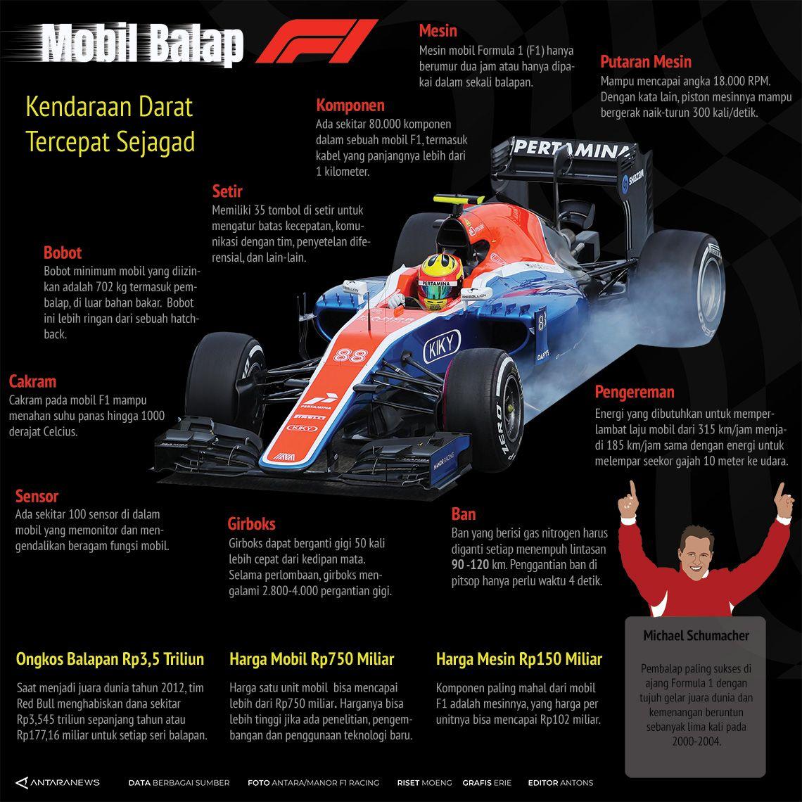 Mobil balap F1