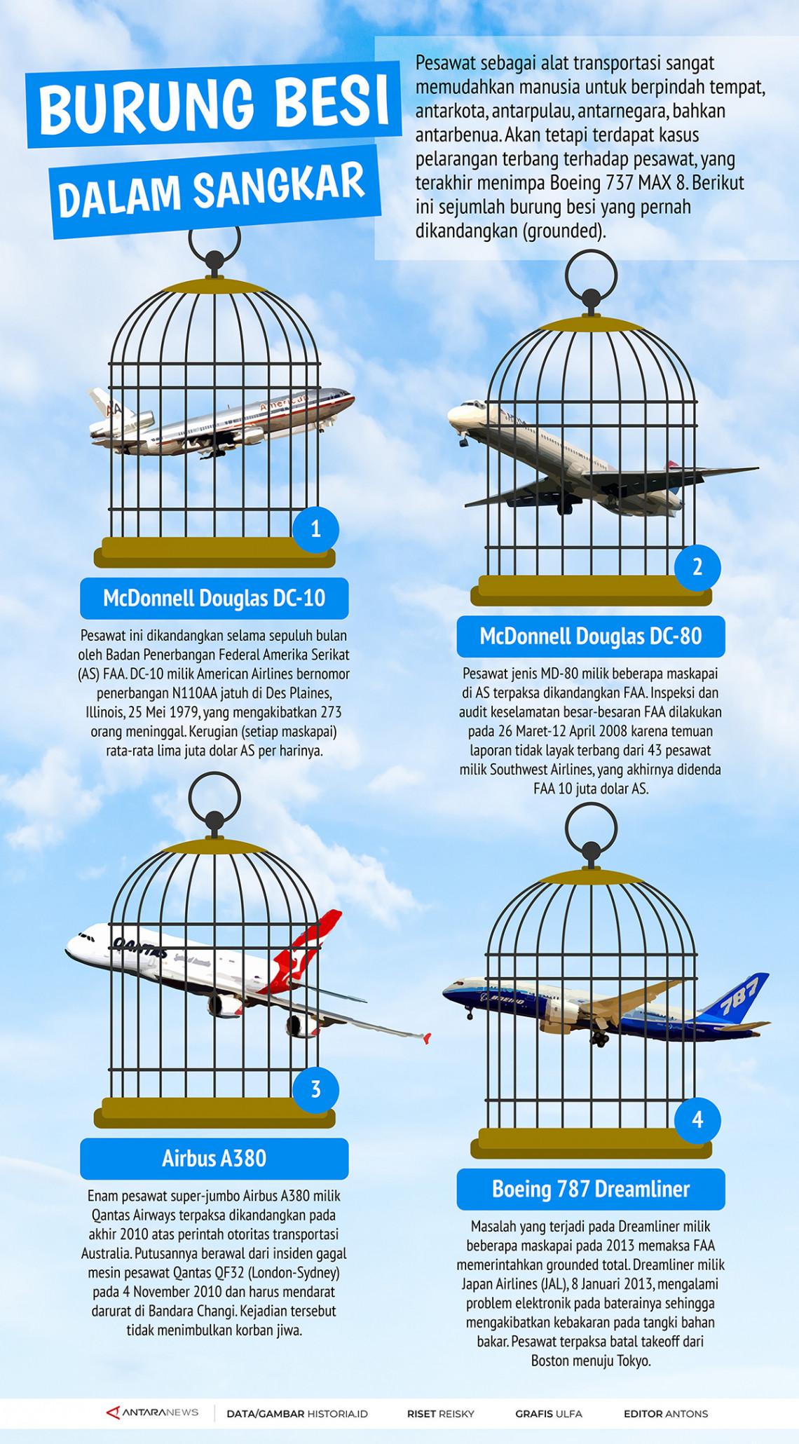 Burung Besi dalam Sangkar