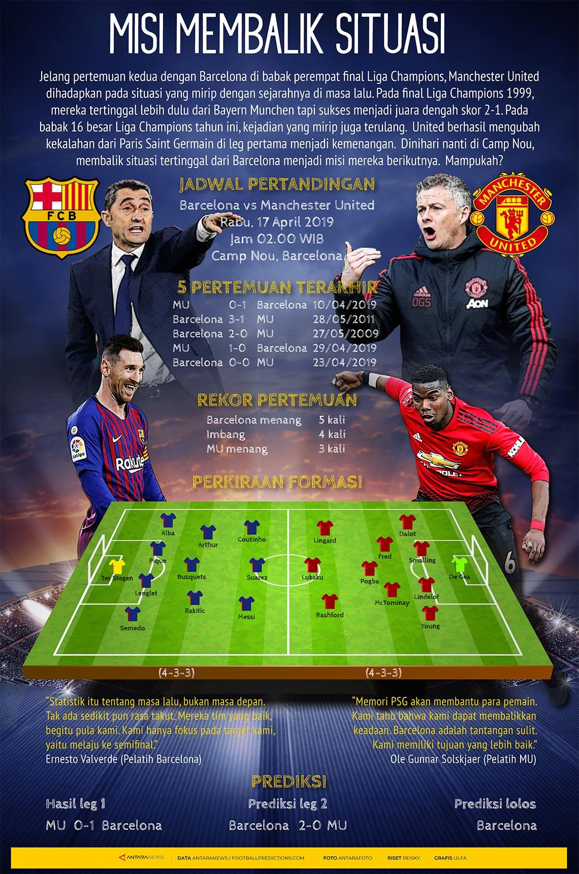 Liga Champions: Barcelona vs Manchester United