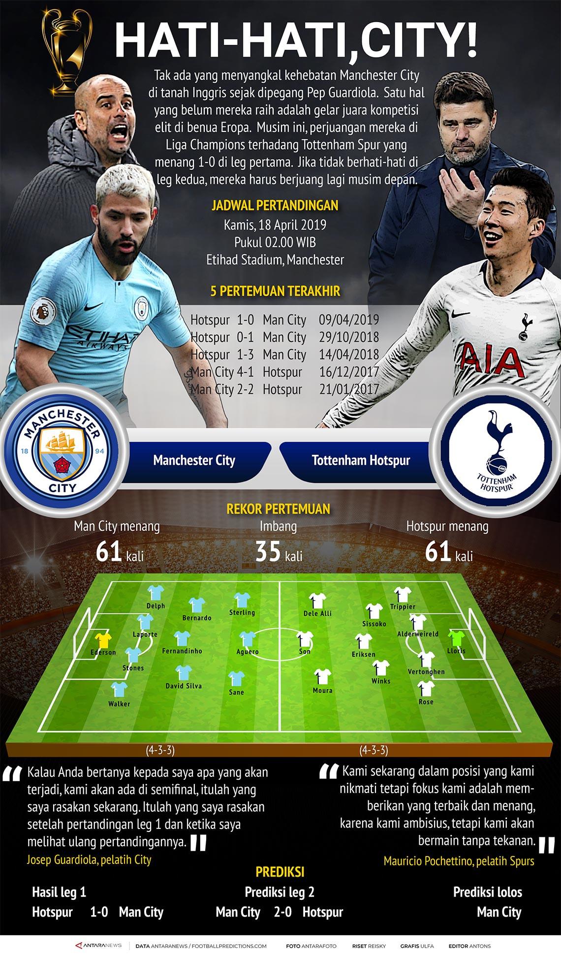Liga Champions: Manchester City vs Tottenham Spurs