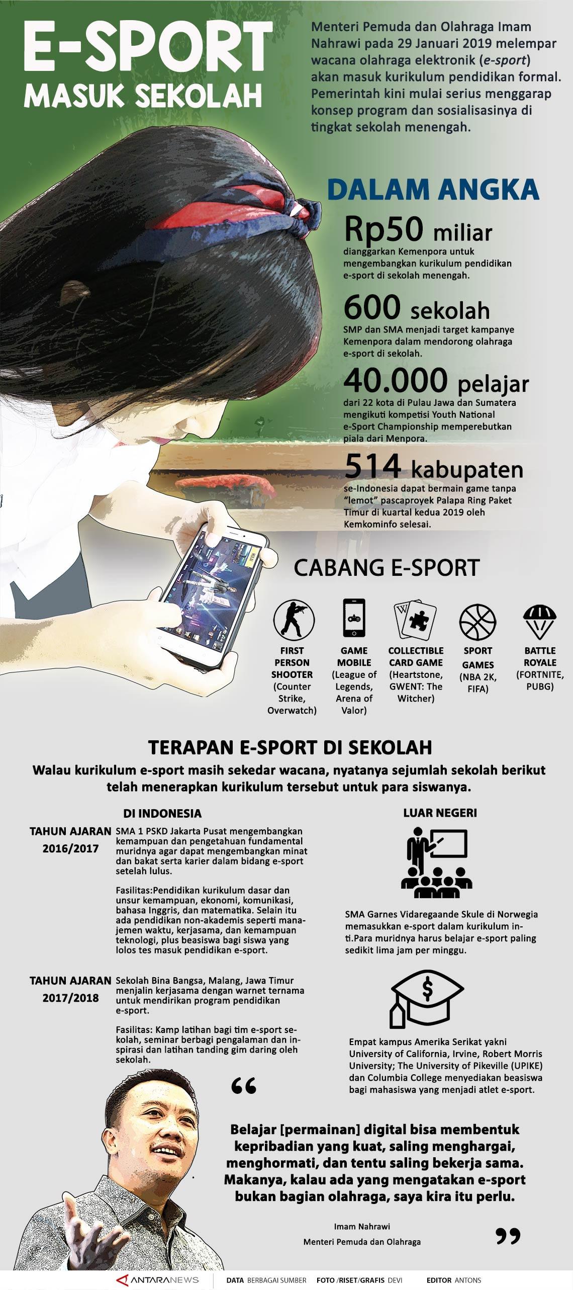 E-sport masuk sekolah