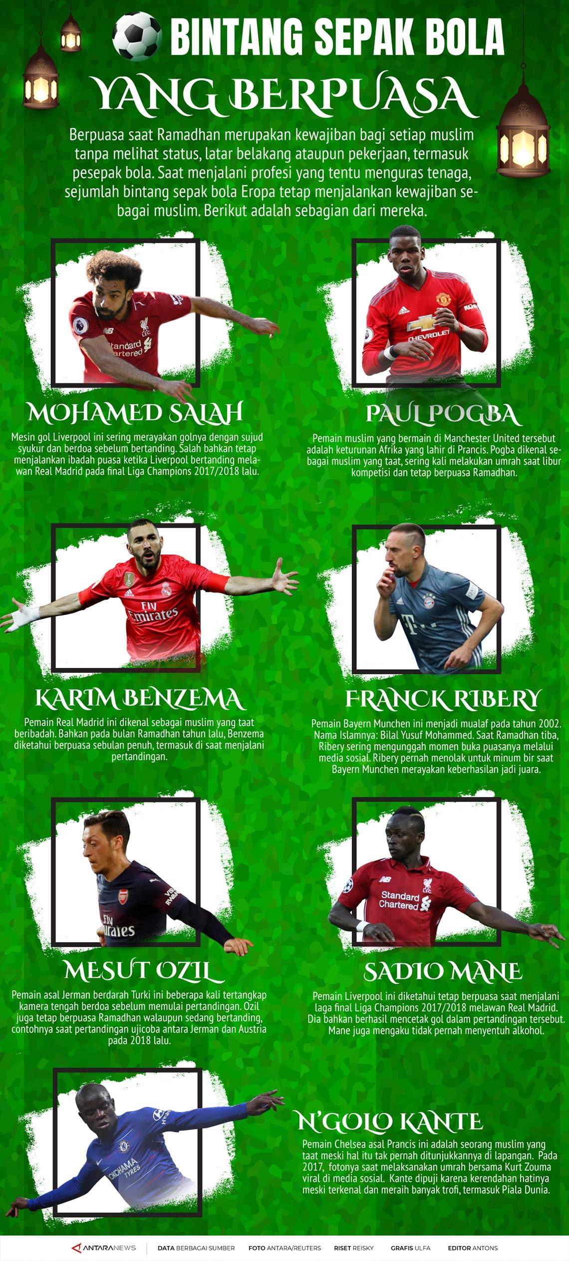 Bintang sepak bola yang berpuasa