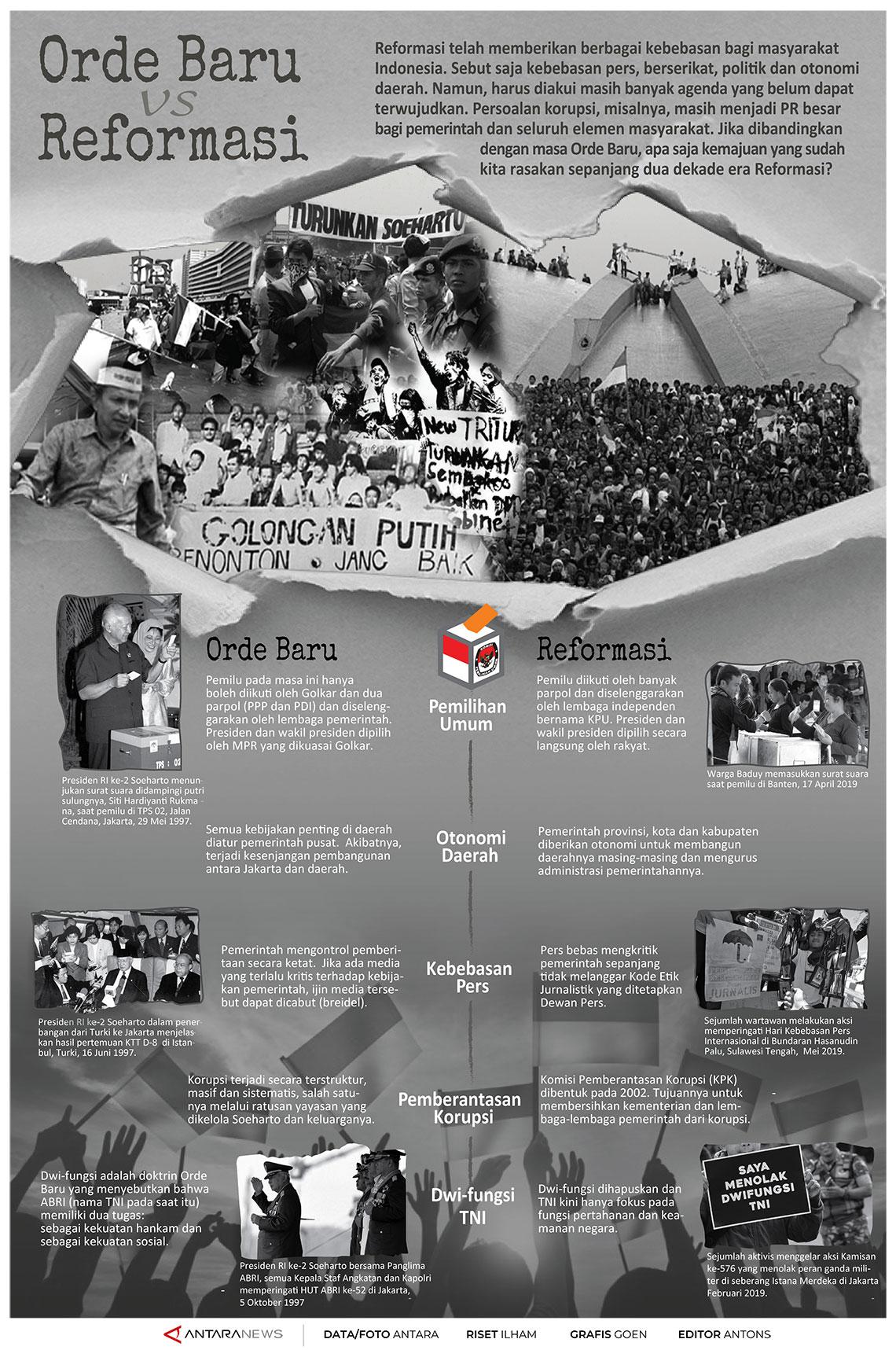 Orde Baru vs Reformasi