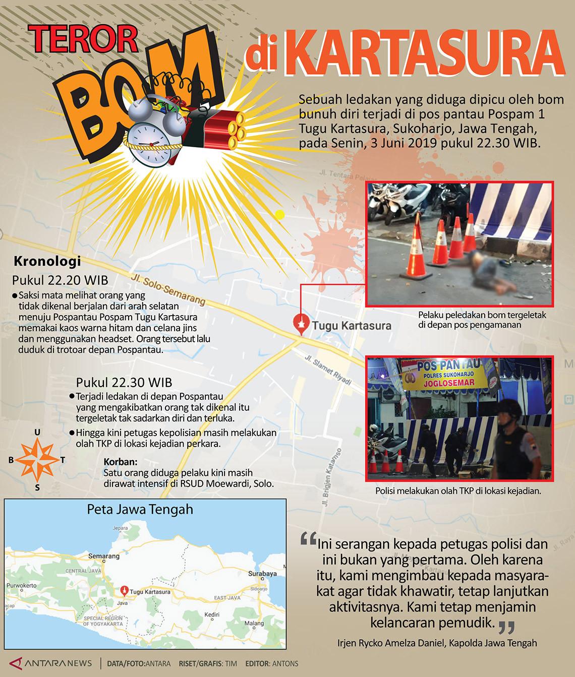 Ledakan bom di Kartasura