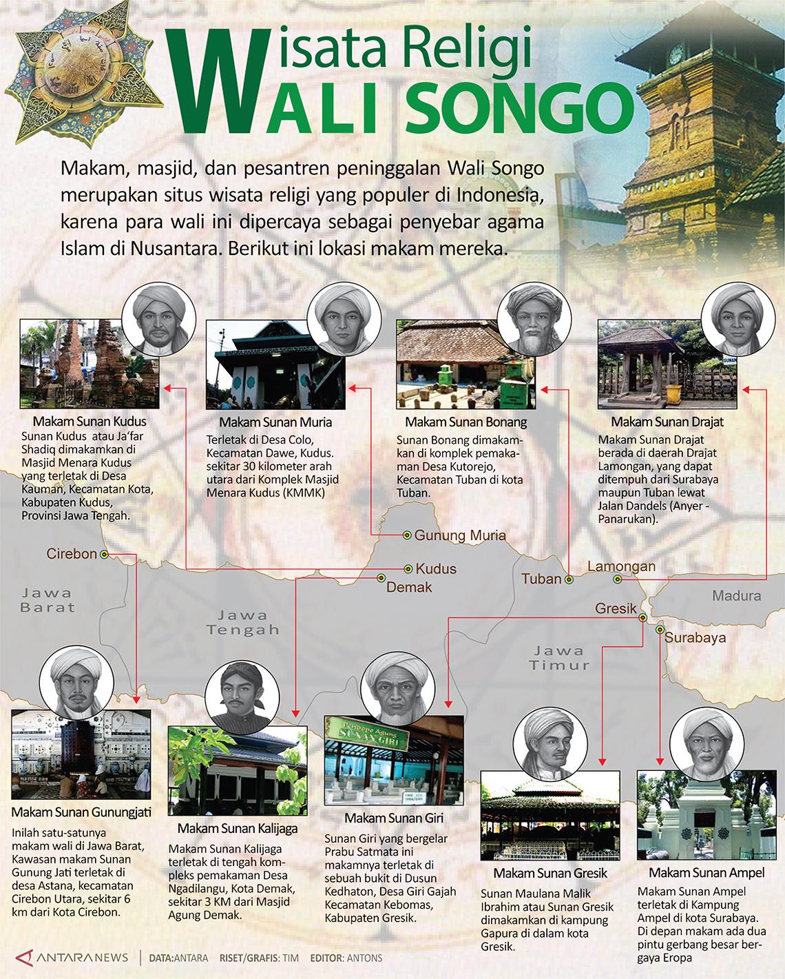 Wisata Religi Wali Songo