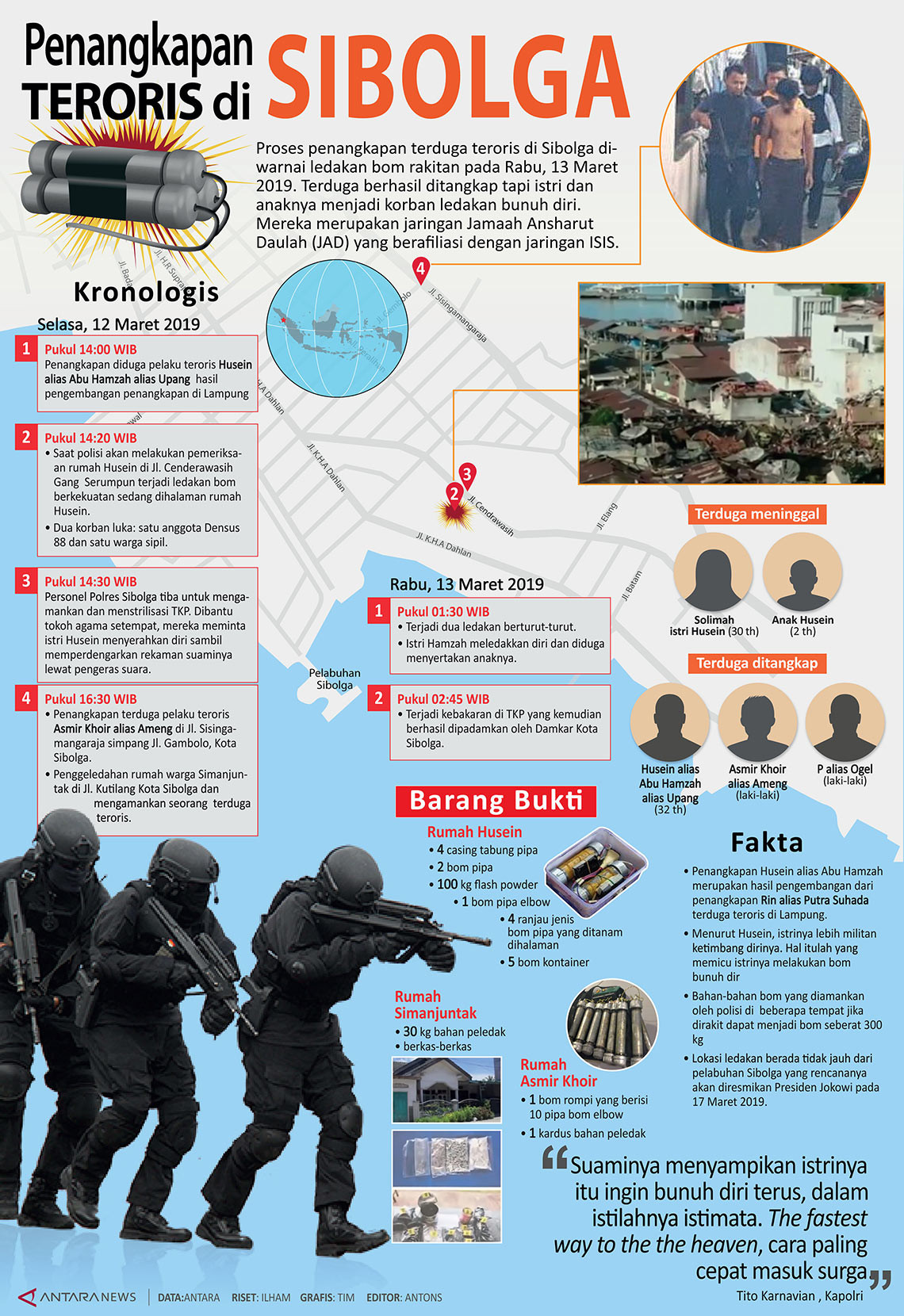 Penangkapan Teroris di Sibolga