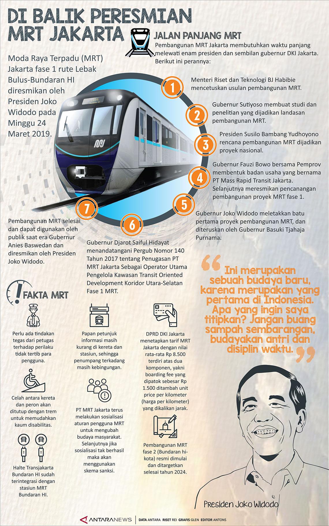 Di balik peresmian MRT Jakarta