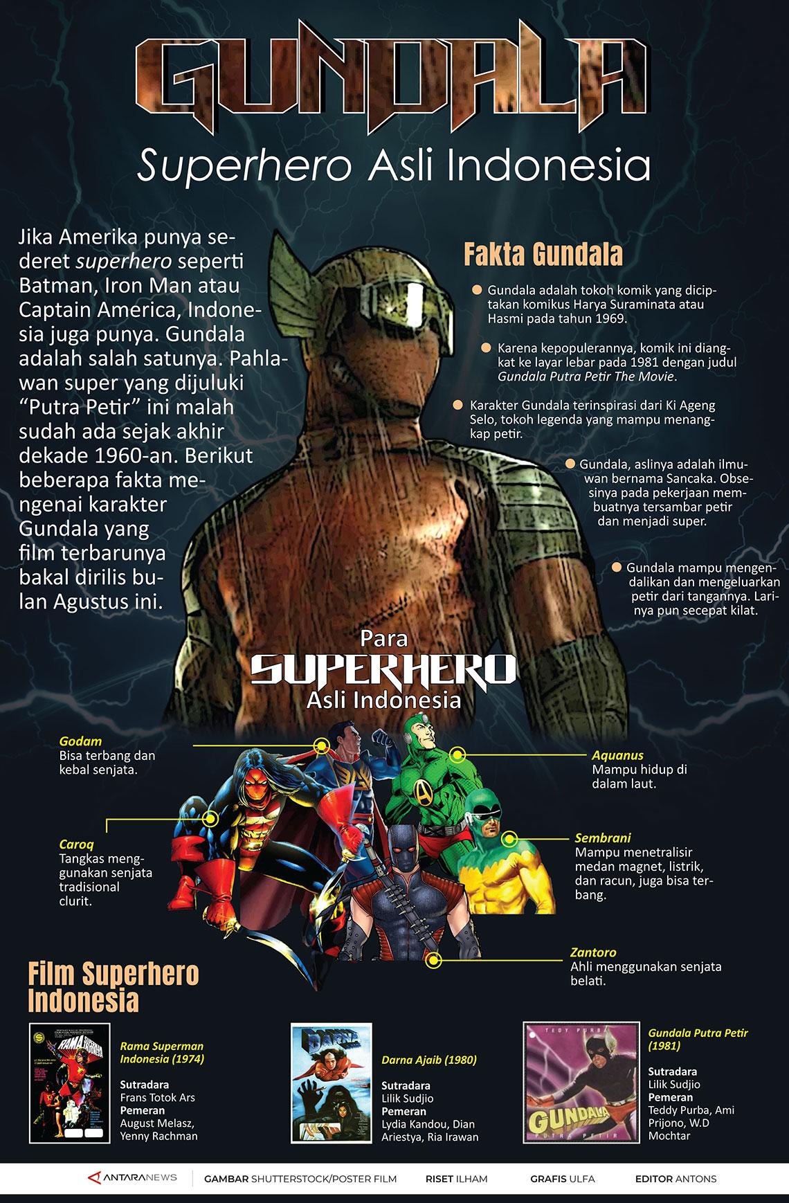 Gundala superhero asli Indonesia