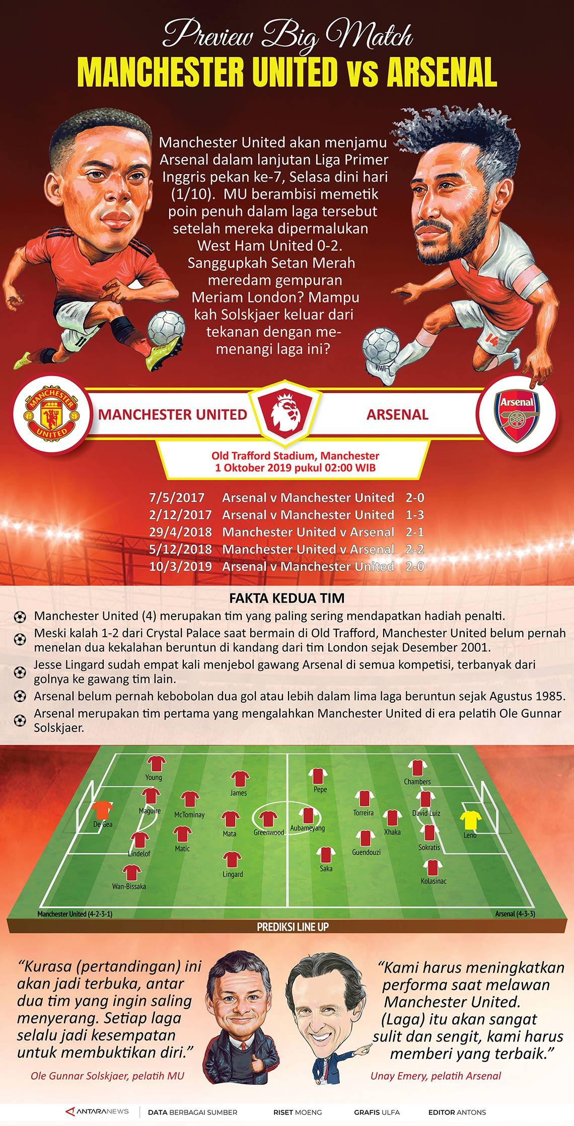 Manchester United vs Arsenal, preview jelang laga