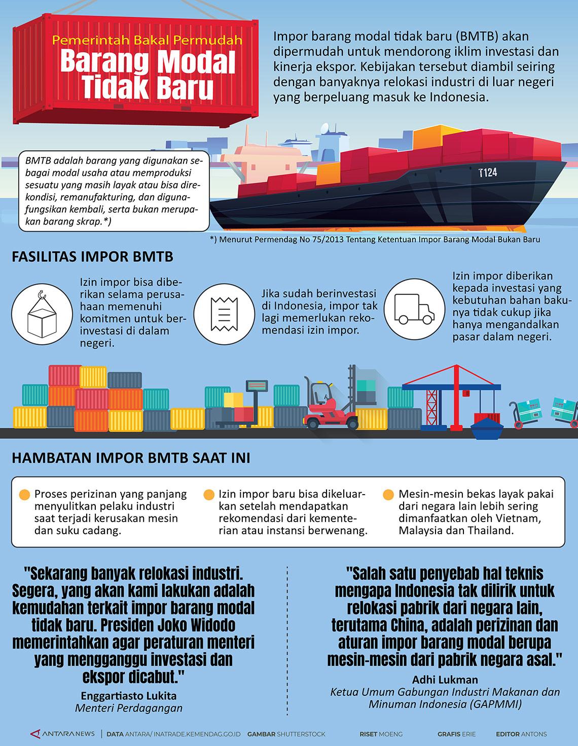 Impor barang modal tidak baru bakal dipermudah
