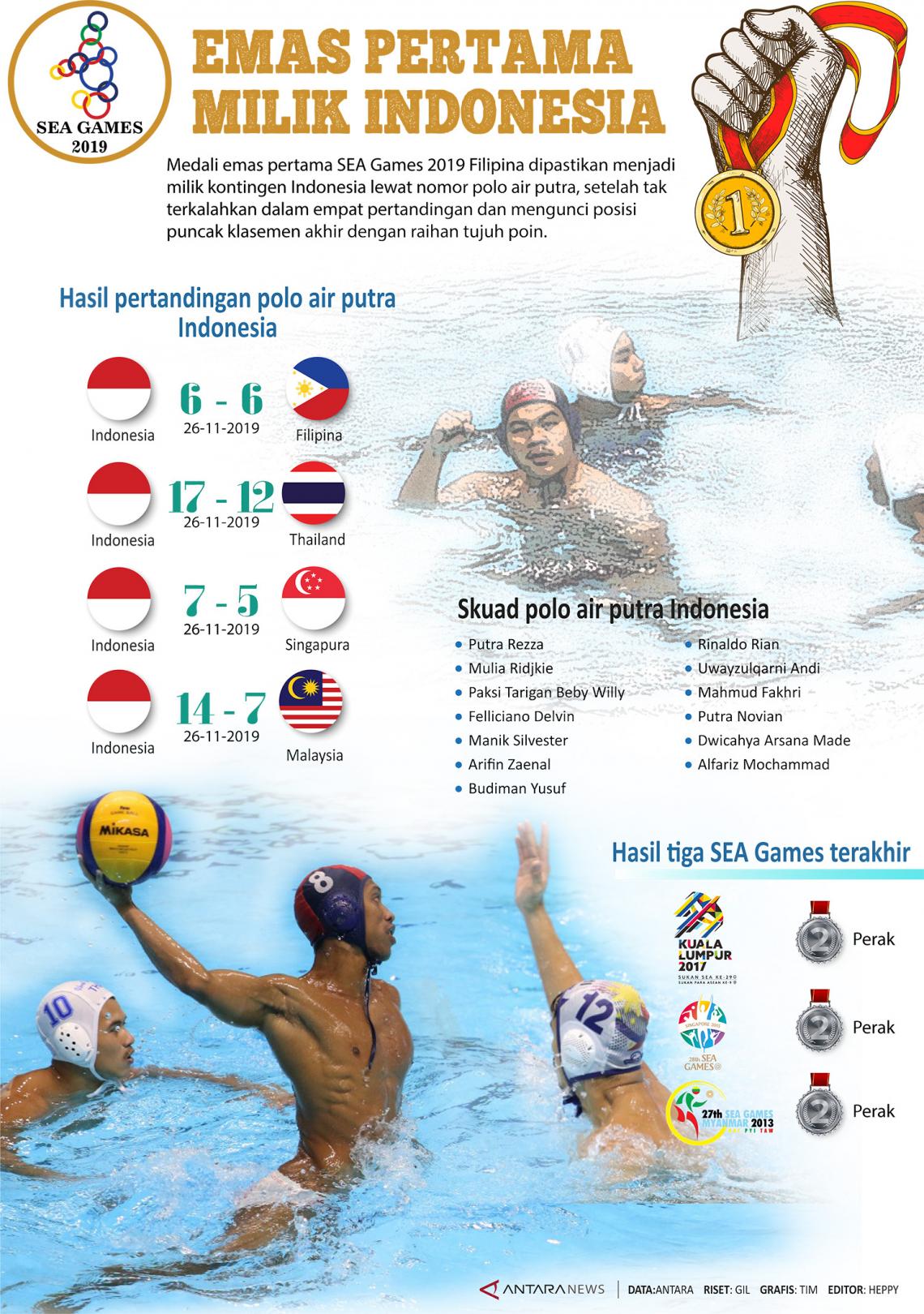 Emas pertama SEA Games 2019 milik Indonesia