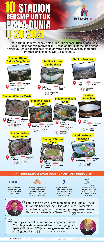 10 stadion bersiap untuk Piala Dunia U-20