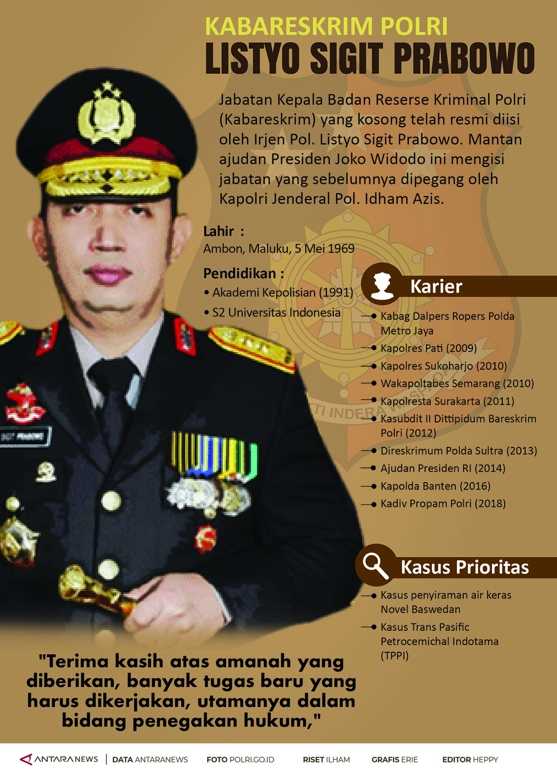 Profil Kabareskrim Polri Listyo Sigit Prabowo