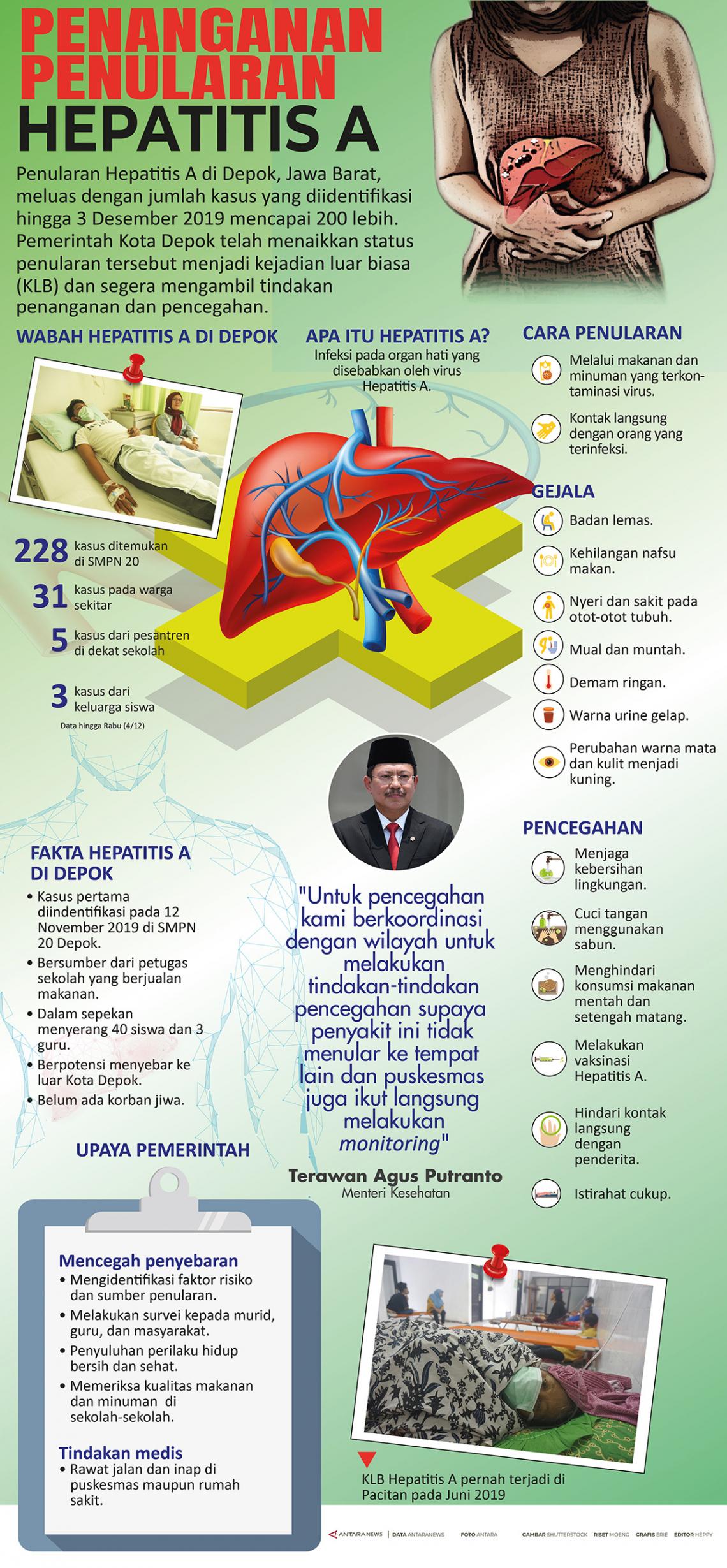 Penanganan penularan Hepatitis A