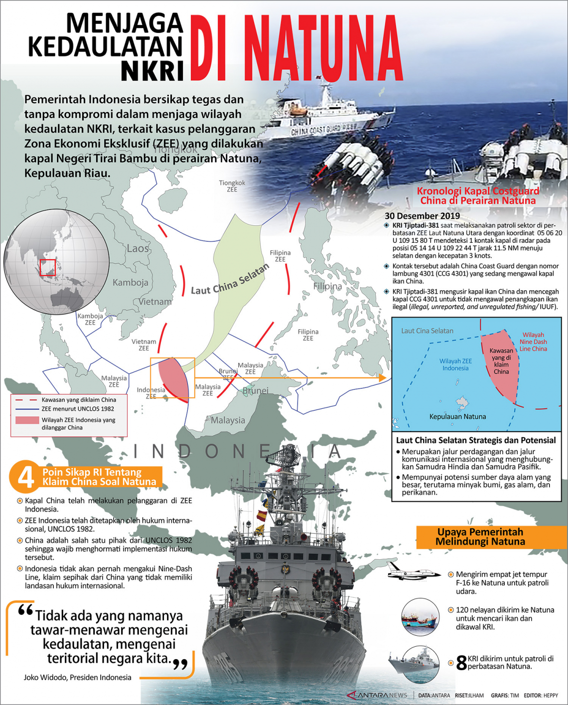 Menjaga kedaulatan NKRI di Natuna