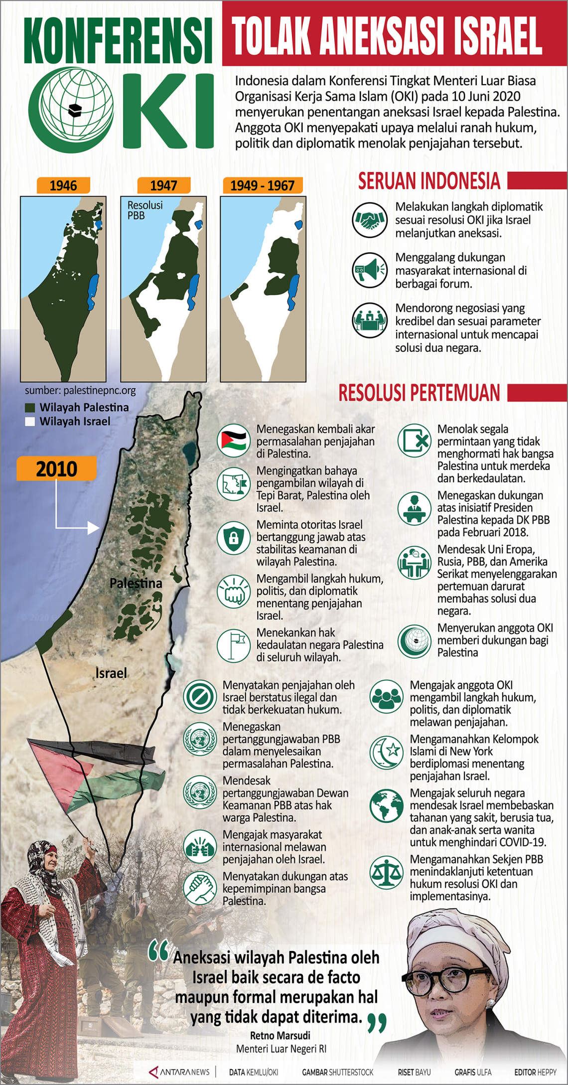 Konferensi OKI tolak aneksasi Israel