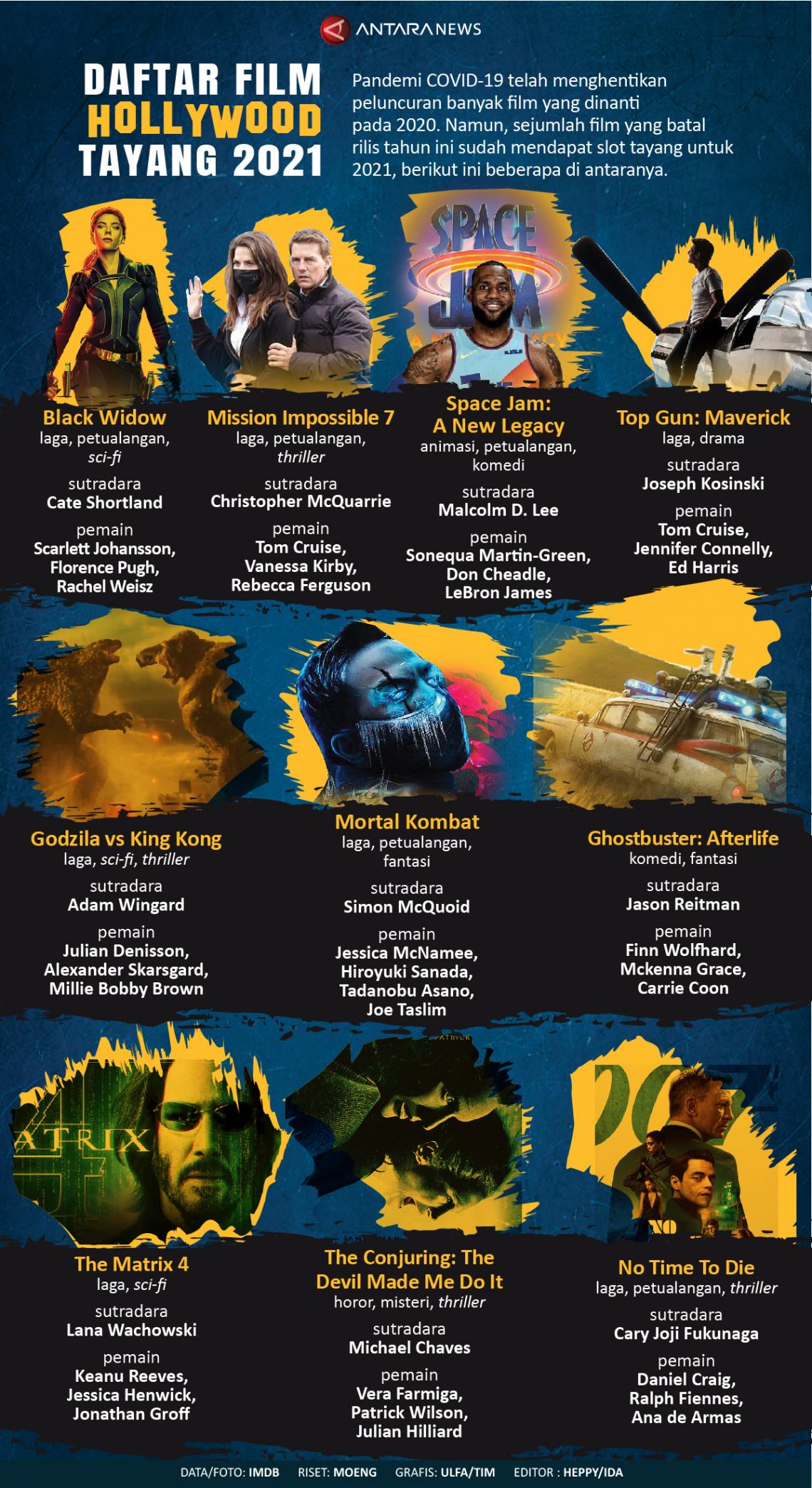 Daftar film Hollywood tayang 2021