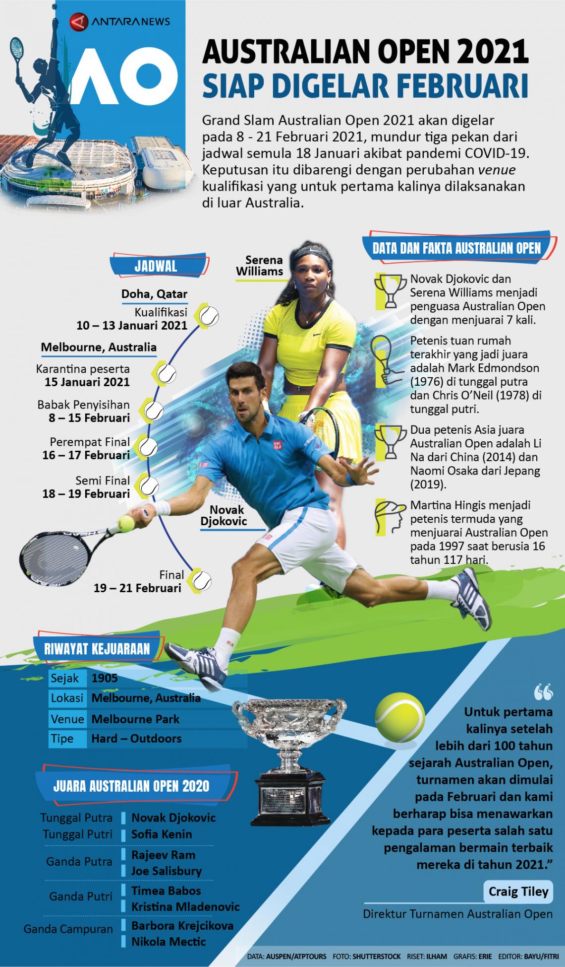 Australian Open 2021 siap digelar Februari