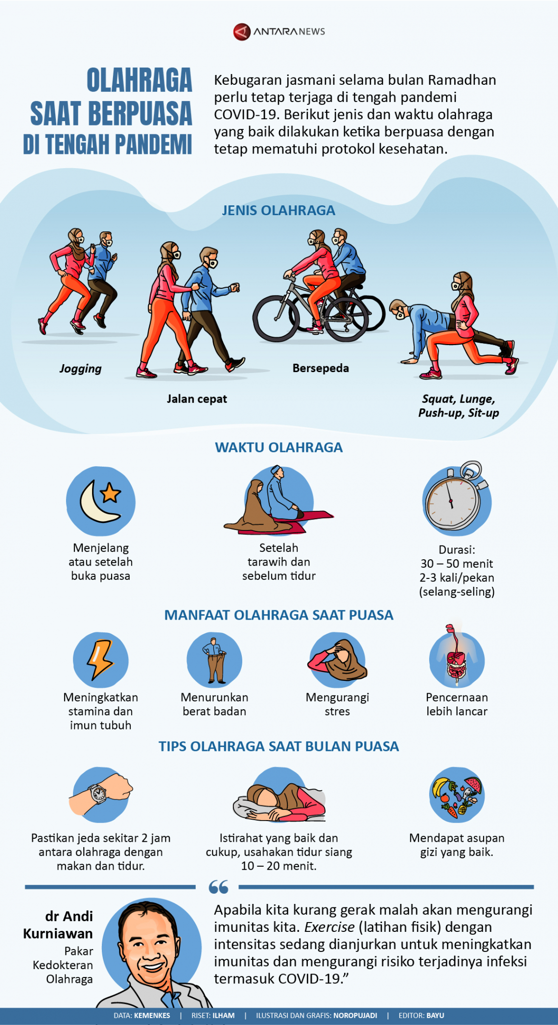 Olahraga saat berpuasa di tengah pandemi
