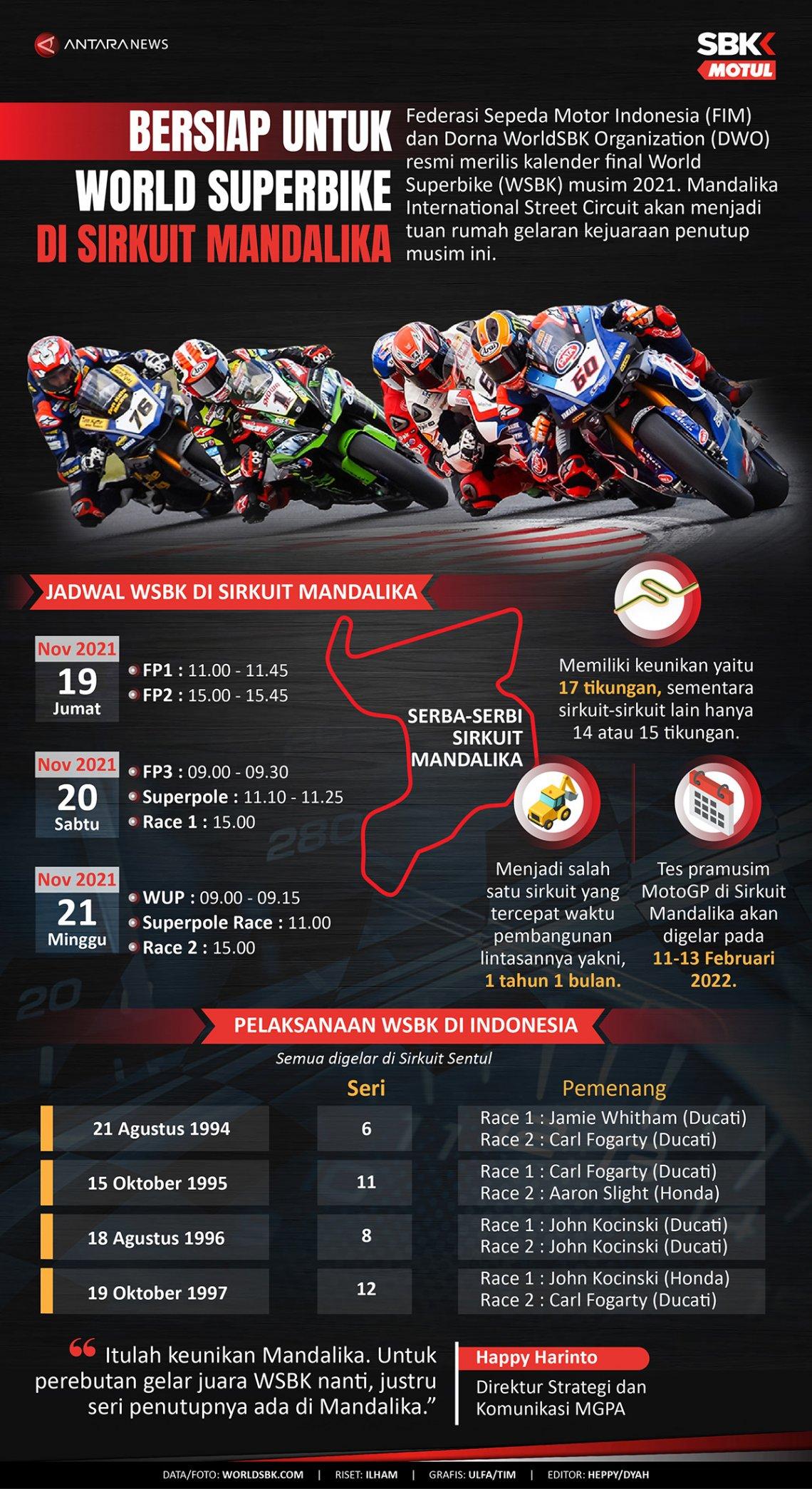 Bersiap untuk World Superbike 2021 di Sirkuit Mandalika