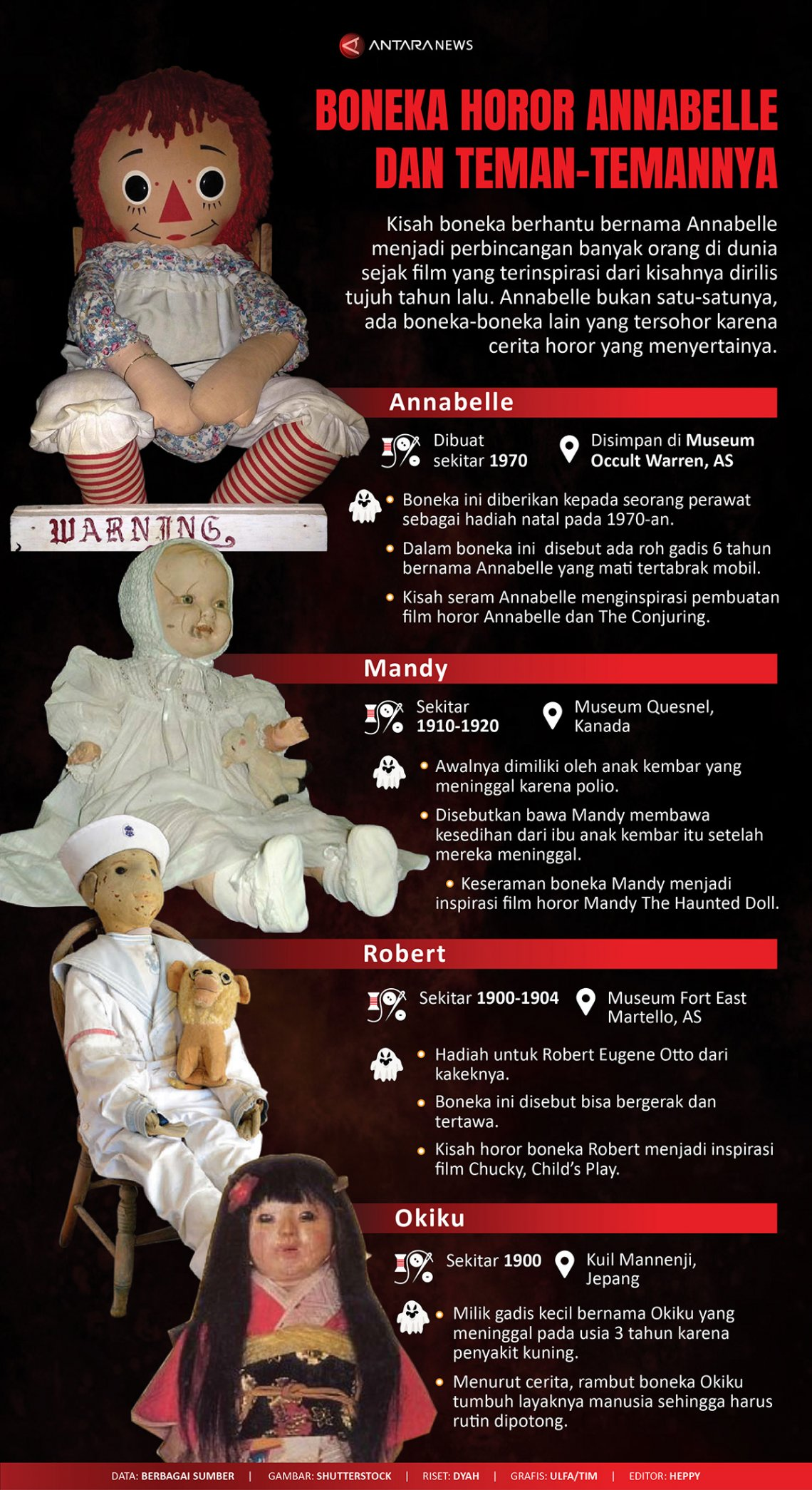 Boneka horor Annabelle dan teman-temannya