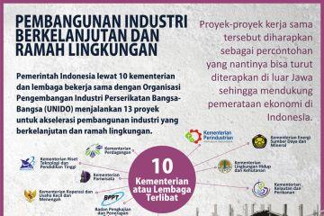 Pembangunan Industri Berkelanjutan dan Ramah Lingkungan