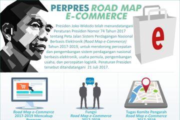 Perpres Road Map E-Commerce