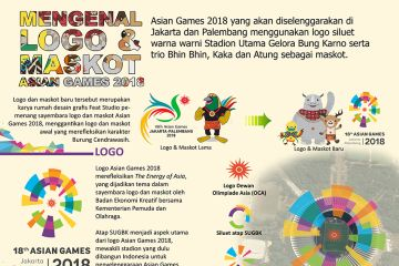 Mengenal Logo & Maskot Asian Games 2018