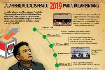 Jalan berliku Partai Bulan Bintang lolos Pemilu 2019