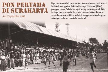 Sejarah Kemerdekaan: PON Pertama di Surakarta
