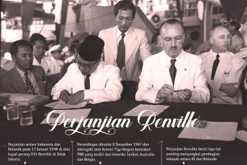 Sejarah Kemerdekaan: Perjanjian Renville 1948