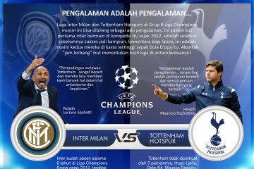 Liga Champions: Inter Milan vs Tottenham Hotspurs