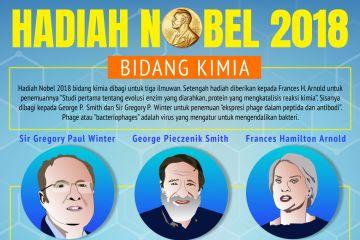 Penerima hadiah Nobel 2018 bidang kimia