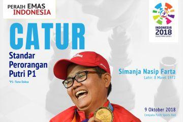 Peraih Emas Indonesia: Simanja Nasip Farta
