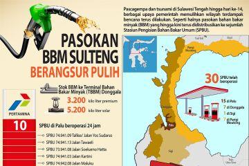 Pasokan BBM Sulteng berangsur pulih