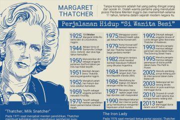 "Margaret Thatcher ""Si Wanita Besi"""