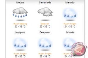 BMKG tegaskan badai siklon tidak pengaruhi cuaca Indonesia